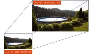 Full HD Auflösung - 1920 x 1080 Pixel (Klick zum Vergrößern)