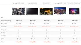 4K Fernseher Vergleich