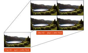 4K Auflösung - 3840 x 2160 Pixel (Klick zum Vergrößern)
